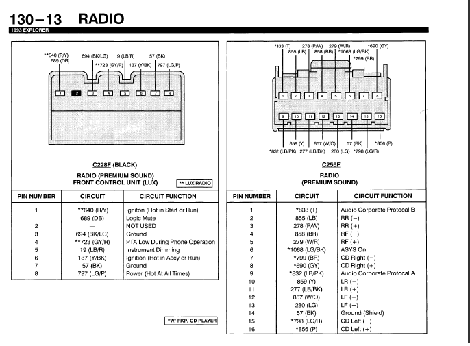 1989 ford mustang stereo wiring color codes what are the color codes on a factory 1995 ford explorer ...