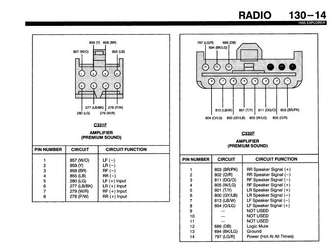ford factory wiring diagrams 1995 ford explorer wiring diagram 1995 image color codes on a factory 1995 ford explorer radio