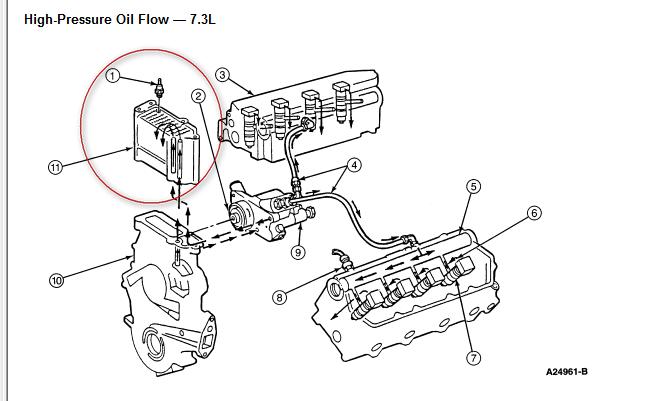 7 3 turbo deisel hard to start even when warm  must crank