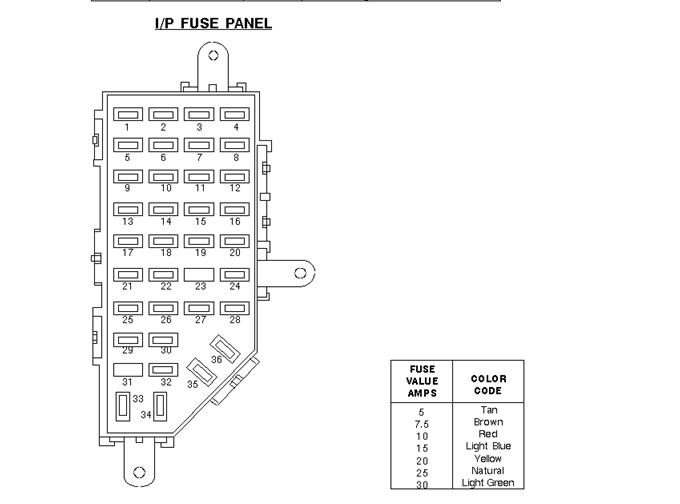 1998 ford explorer fuse box fuse location description eddie bauer graphic graphic graphic