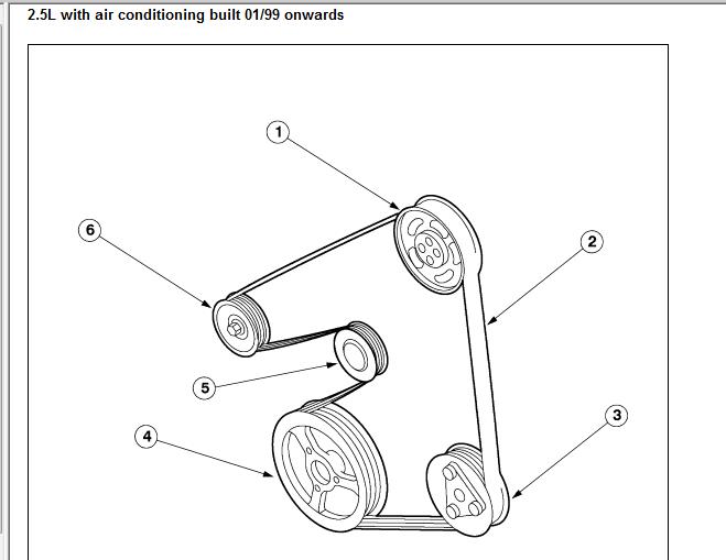 serpentine belt diagram for a 2002 mercury cougar. Black Bedroom Furniture Sets. Home Design Ideas