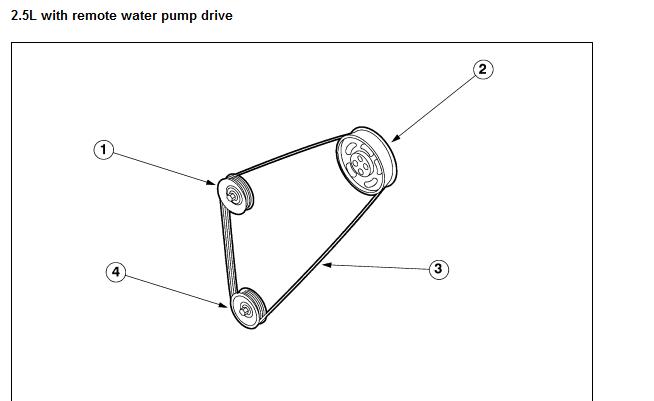 belt diagram for 2003 mercury marauder html