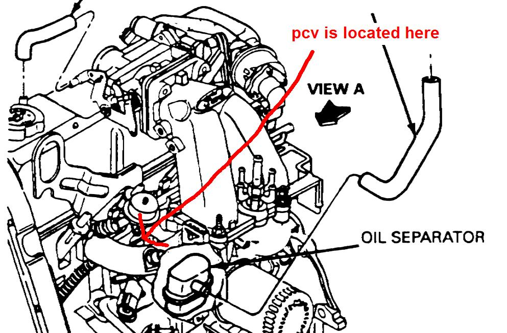 ford focus lx 2006 fuse box diagram with 2008 Kia Sorento Pcv Valve Location on 2002 Ford F 150 Vacuum Diagram furthermore 2004 Ford Focus Engine Diagram as well 2006 Volkswagen Golf Owners Manual additionally Honda Odyssey Fuse Box Diagram 2007 likewise Wiring And Connectors Locations Of Honda Accord Air Conditioning System 94 07.