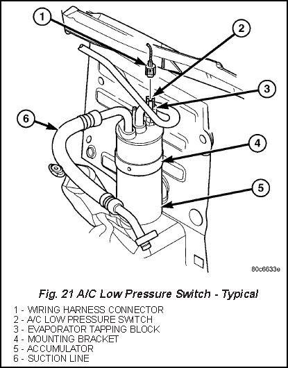 2006 Jeep Liberty Ac Diagram