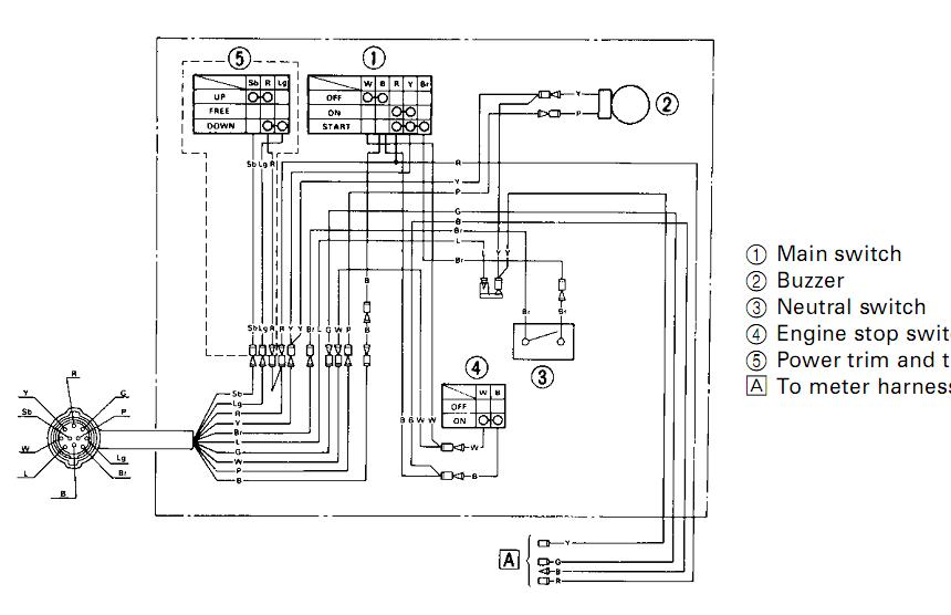 2008-10-04_150254_ymaha_control_box Yamaha Outboard Wiring Diagram on kill switch, multifunction gauge, for 6hp, tilt trim gauge, digital tach, f25tlry, ford f150, f115txr, control box,