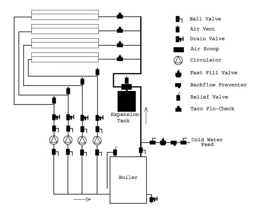 have a burnham low pressure bioler model  pv83wt
