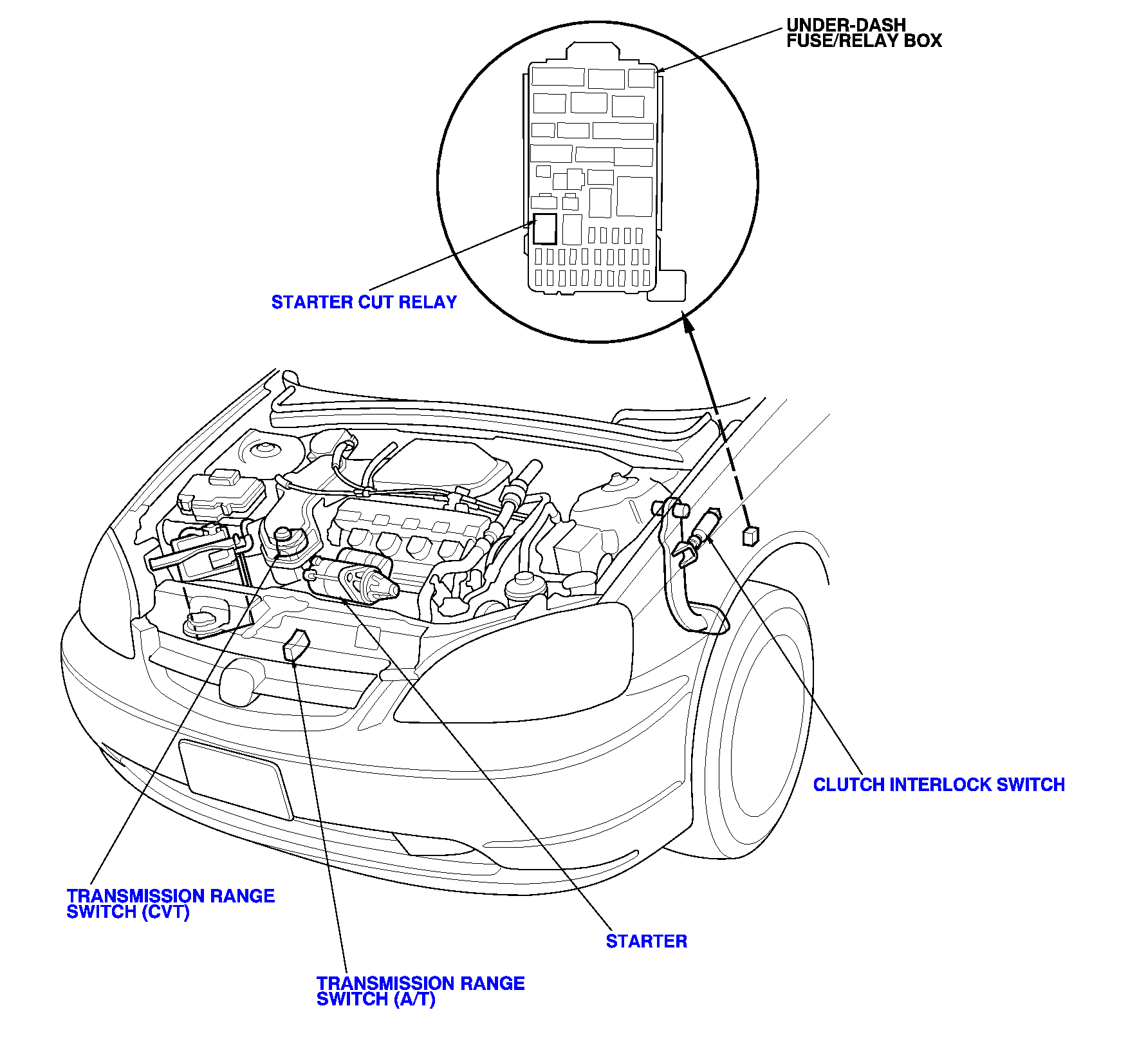 0l5gk Replace Starter 2002 Honda Civic Si on Honda Civic Fuse Box Diagram
