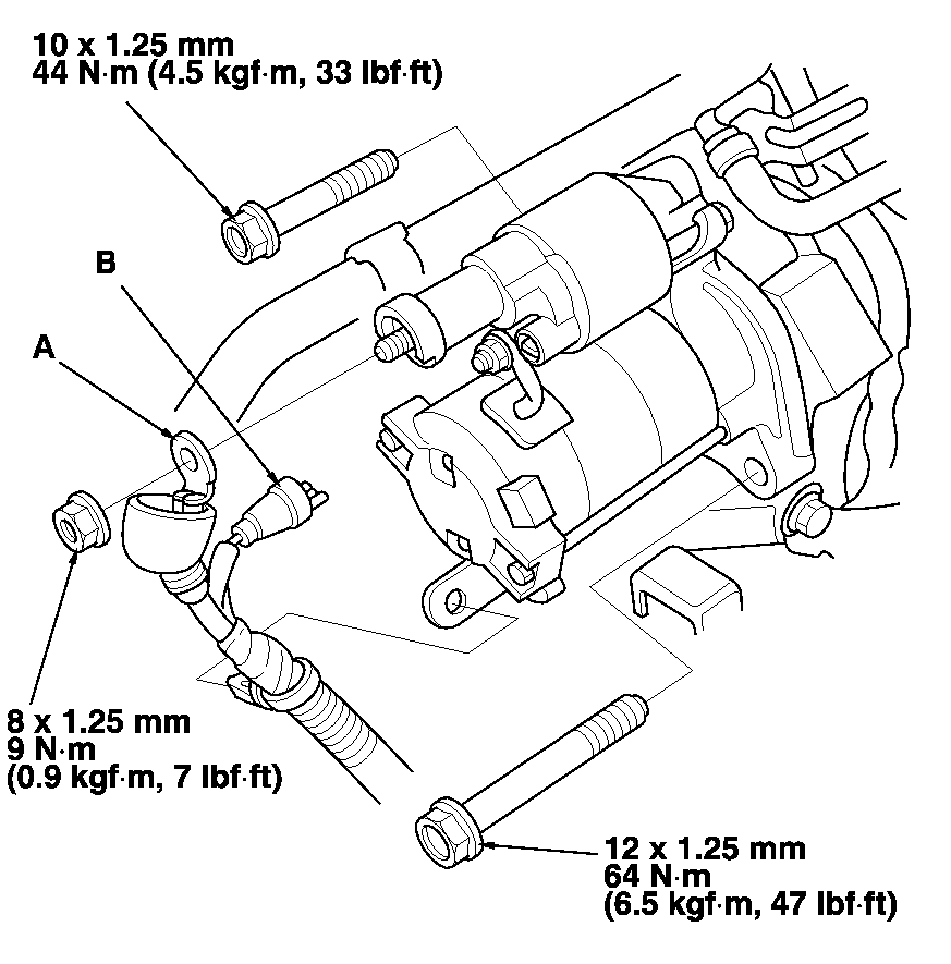 how do you replace a starter for a 2002 honda civic si and where is it located and look like