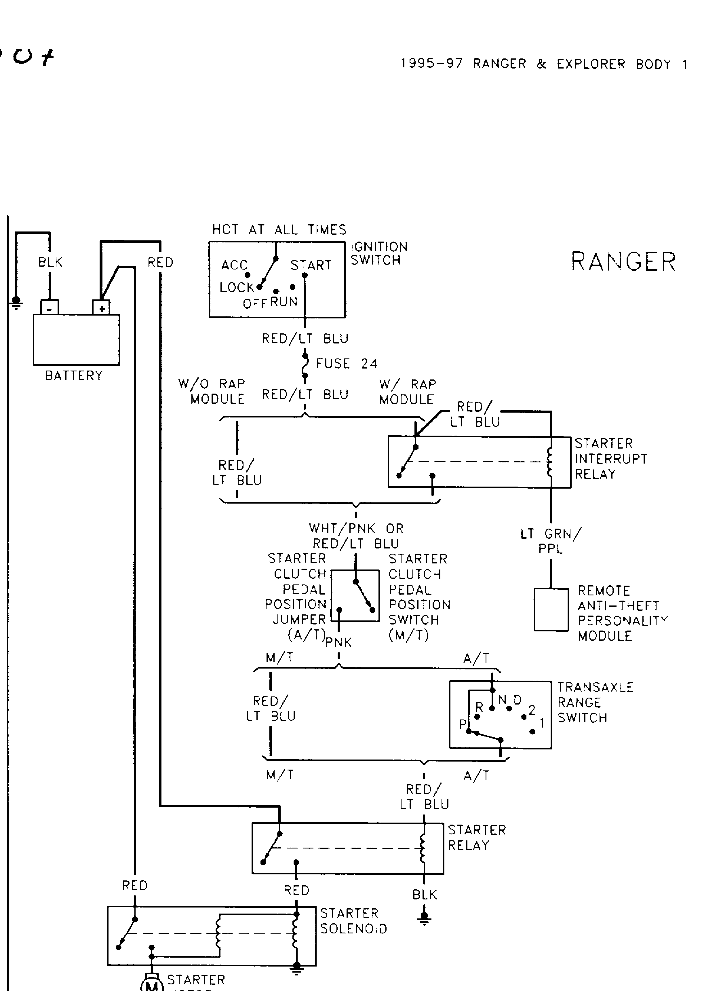 Where Is The Starter Interrupt Relay On A 1995 Ford Ranger