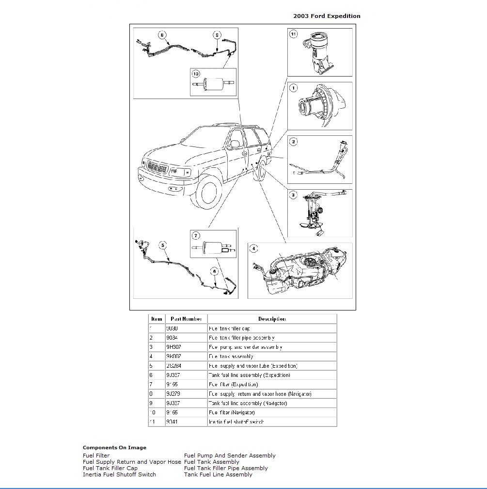 Need Instructions To Replace The Fuel Pump On A 2003 Ford Epedition
