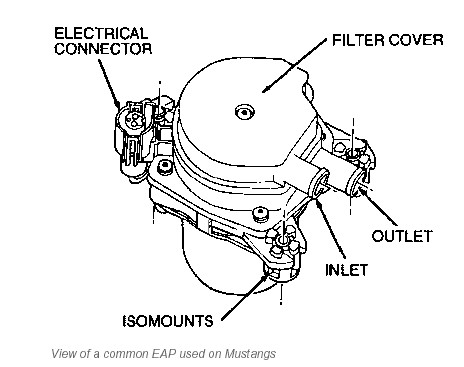1998 Land Rover Discovery Radio Wiring Diagram also Lucas Spark Plug Wires as well Subaru Engine Guard furthermore Land Rover Discovery 300 Wiring Diagram further Land Rover Discovery 2 Wiring Diagram. on wiring diagram for 1998 land rover discovery
