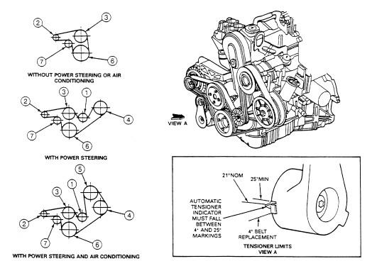 ford aerostar power steering diagram