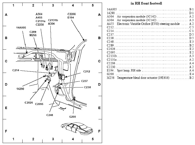 1994 Ford Crown Victoria Engine Diagram also 2000 Chevy Silverado Brake Line Diagram Throughout Jeep Brake Lines Diagram Jeep Ideas Pinterest On Thebeginnerslens   Graphics additionally Type Of Toyota Sienna Engine furthermore 100449488 together with 1ovjw Need Replace Blend Actuator Door 2004 Mercury. on crown vic front suspension