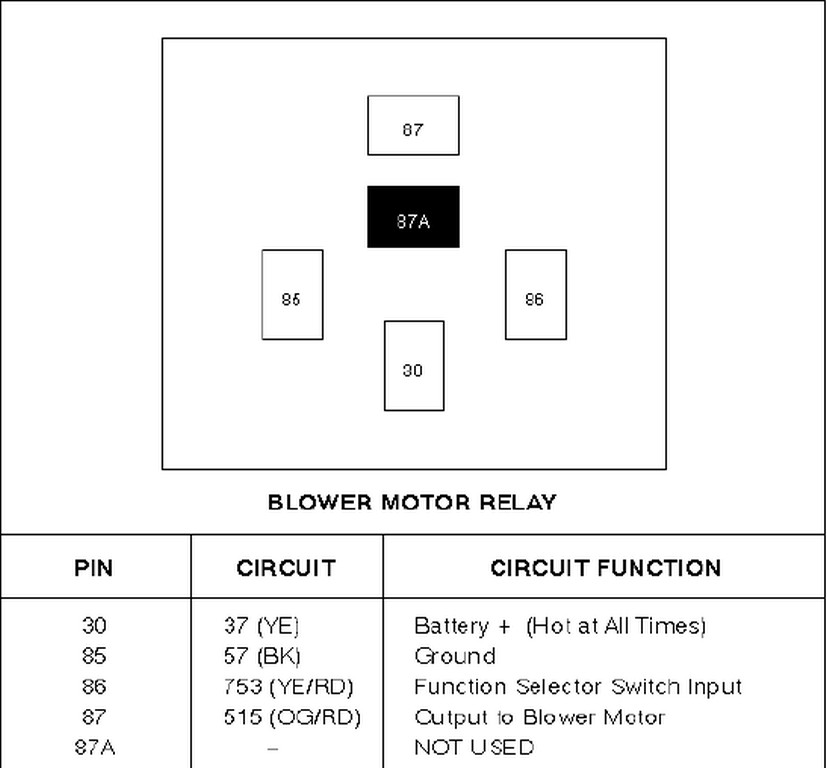 D Wiring Diagram E Od Screenshot moreover Diagram besides Qu likewise F Cyl Engine Ctrl Pg in addition F Fuse Block Da B A B Af A D F C E C E. on ford e 150 wiring diagram