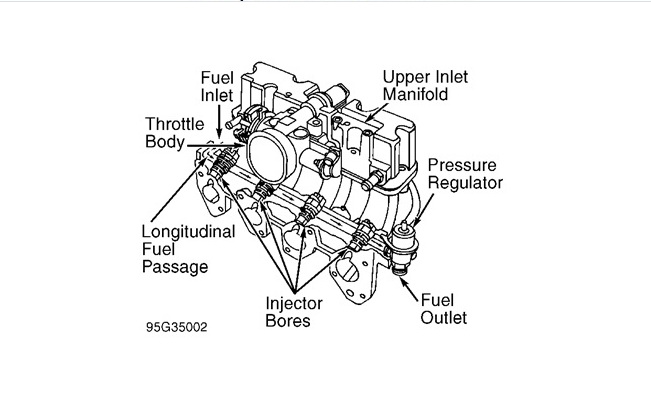 i need a diagram of a 1996 oldsmobile ciera fuel system