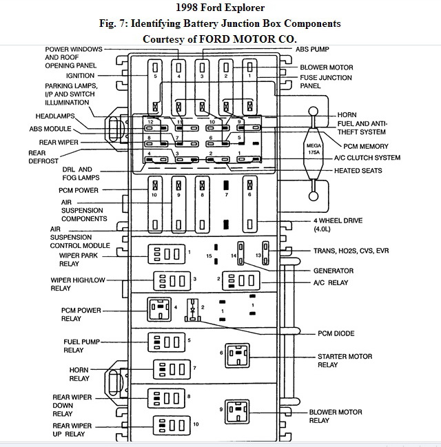 1998 ford explorer power windows dont work