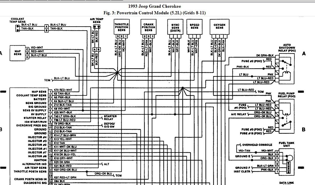 1993 Jeep Grand Cherokee 5 2 Wiring Diagram