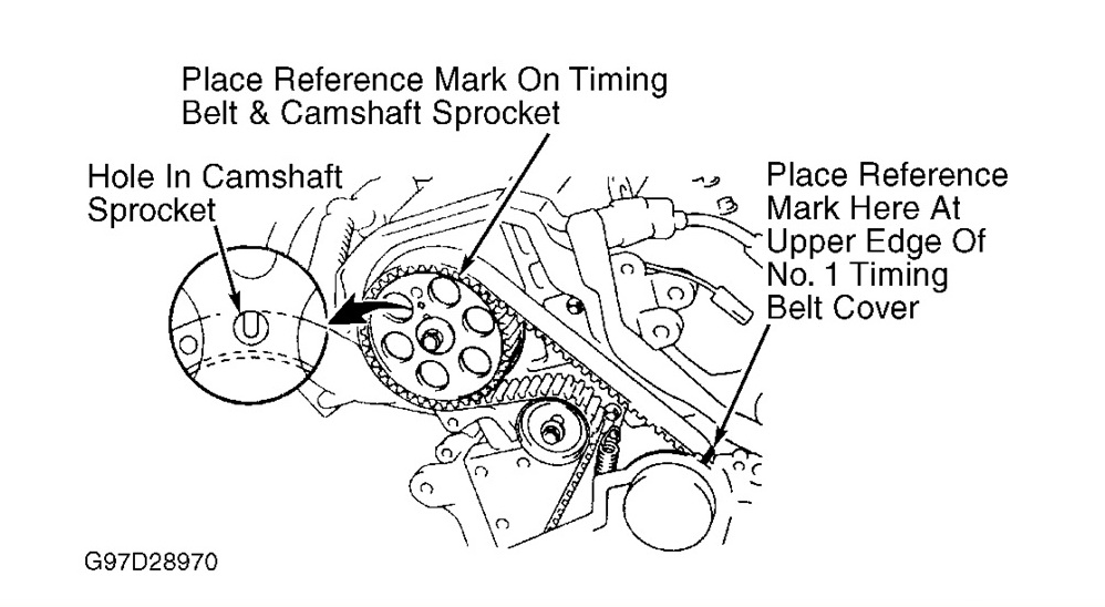 My 96 4 Cylinder Toyota Camry Wont Start After I Changed The Timing Belt And Water Pump And Oil