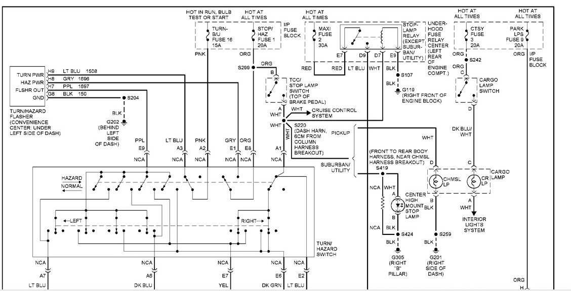 tail light wiring diagram 1998 chevy truck tail a 1998 silverado truck and dash lights tail lights turn signals on tail light wiring diagram