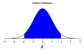 For Scott for each problem I need a)null and alternate ...