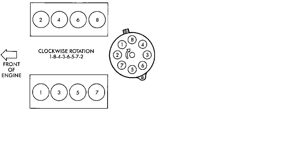 Distributor Wiring Diagram 350 Hei Chevy Engine moreover 1978 Dodge 318 Engine Diagram moreover P 0900c15280087a8a besides Jeep Cj 5 304 Engine Diagram additionally 1979 Dodge 360 Firing Order Diagram. on amc 360 engine firing order