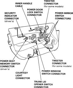 Repairing 1997 acura rl door cable diy how to replace front power lock actuator acurazine for 2001 acura cl interior door handle