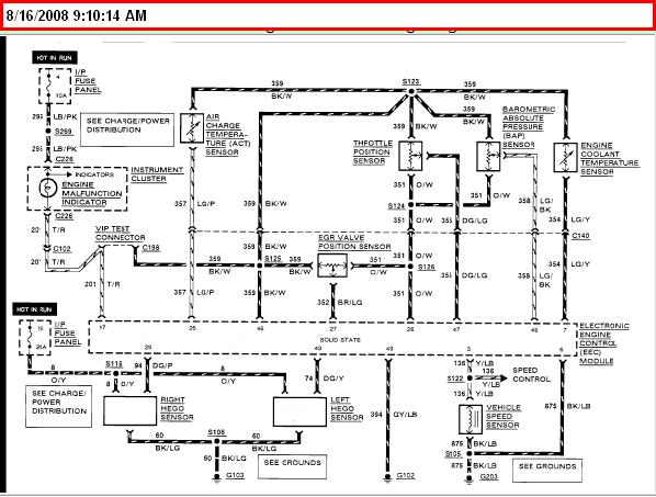 1990 lincoln town car wiring diagram need wiring harness diagram for a 1990 lincoln town car ... 1999 lincoln town car wiring diagram