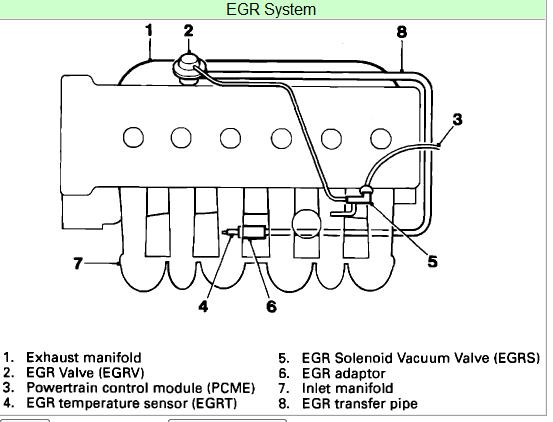 1994 jaguar xj6 fuse box diagram jaguar xj6 engine vacuum diagram i need an exact diagram of the vacuum hose lines on the ... #5