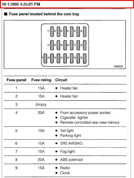 looking for fuse box diagram for 99 subaru imprezza