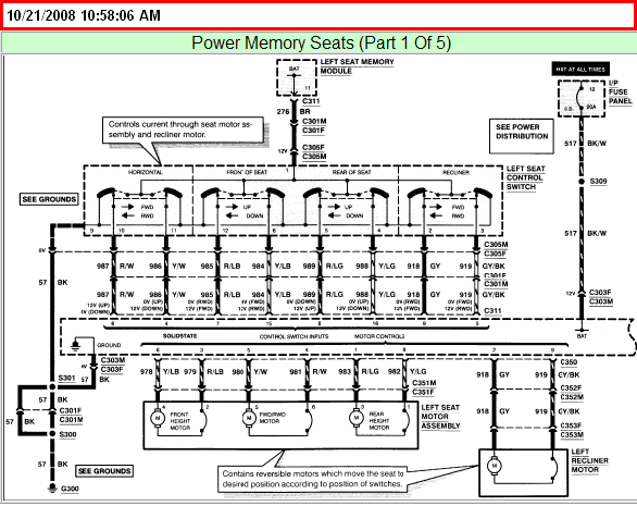 I Need The Wiring Diagrams For 1996 Lincoln Vii Front