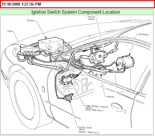 P0705 Transmission Range Sensor Circuit Malfunction Prndl ...