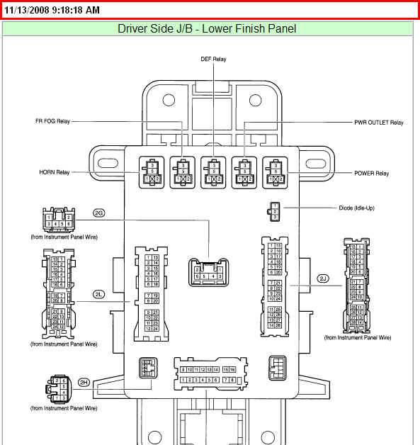 2008 rav4 fuse box location the driver's side window does not operate on my 2003 rav4 ... #3