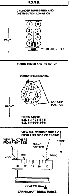 302 ford distributor cap wiring diagram 460 ford distributor cap wiring diagram