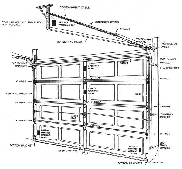 Garage Extension Springs Installation Diagram Has Two One