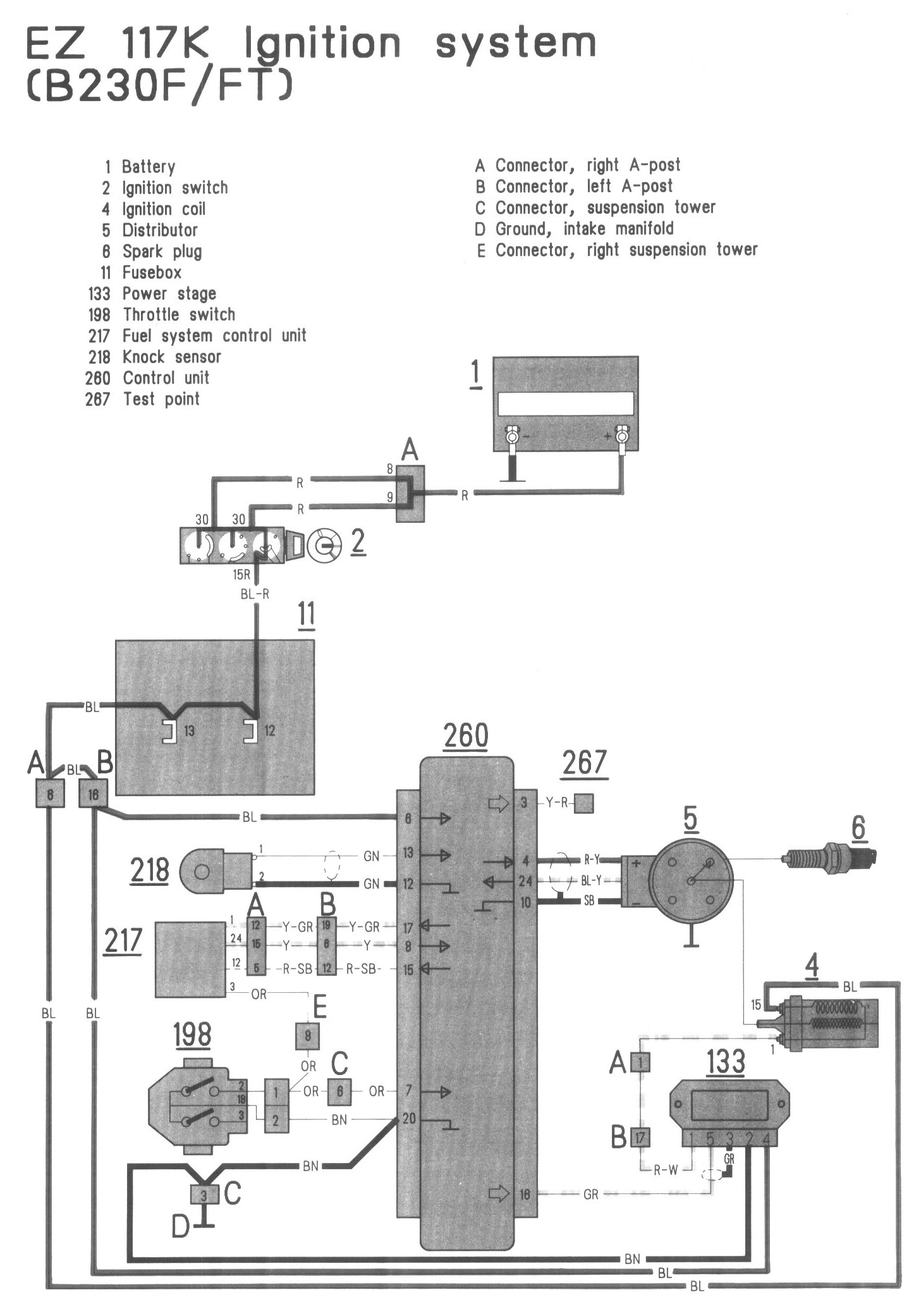 volvo start wiring diagram onan remote start wiring diagram i own a 1986 volvo 740 gle with a b230f engine. i had a ...