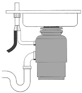 garbage disposal dishwasher wiring diagram disposal diagram my garbage disposal is collecting my dishwasher drain ...