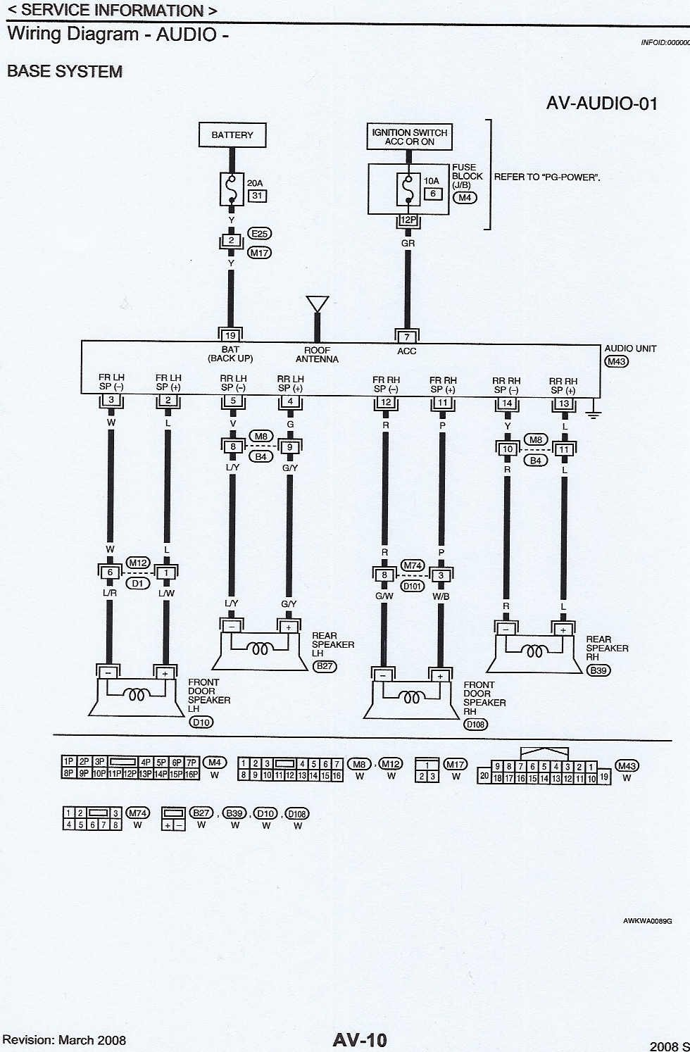 nissan sentra radio wiring diagram schematics and wiring 4th generation nissan maxima or infiniti i30 years 1995 to 1999