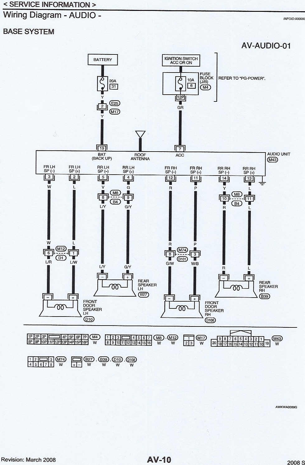 2003 nissan sentra radio wiring diagram schematics and wiring 4th generation nissan maxima or infiniti i30 years 1995 to 1999 2017 nissan sentra radio wiring diagram car