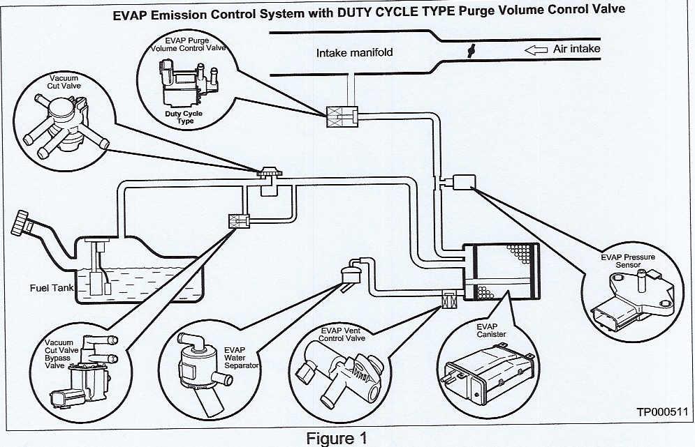 2008 chevy silverado engine repair book