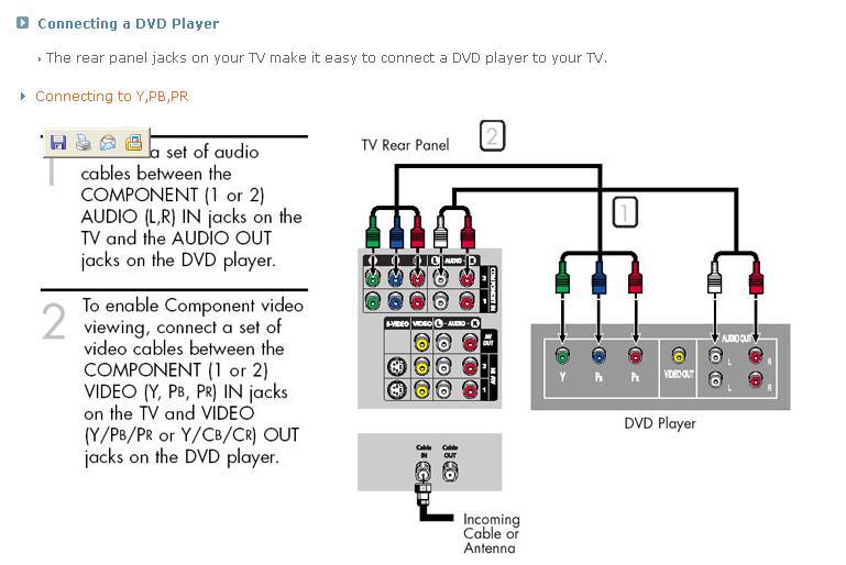 how do i hook up a samsung dvd