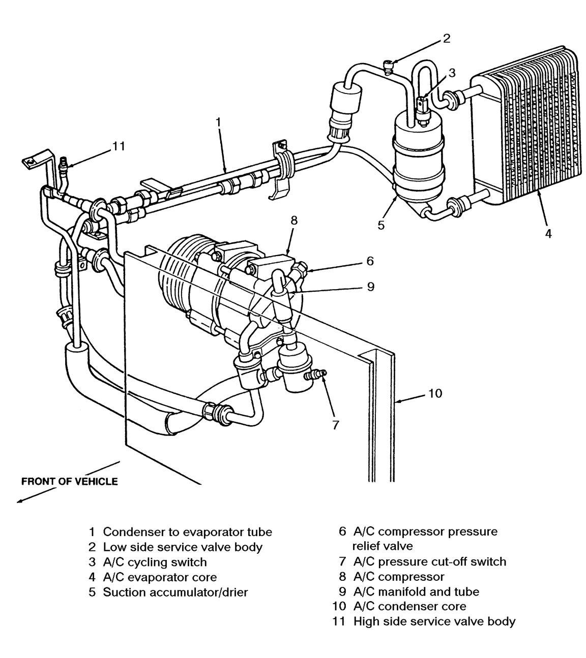 1994 oldsmobile achieva fuse box  oldsmobile  auto fuse
