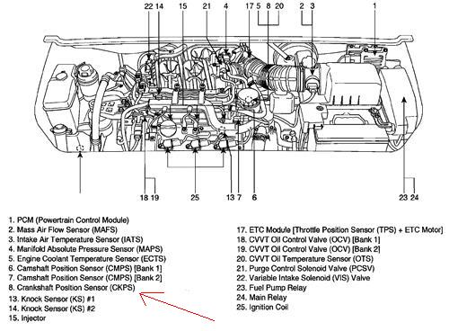 wiring diagram for 2008 kia rondo wiring diagram for 2008