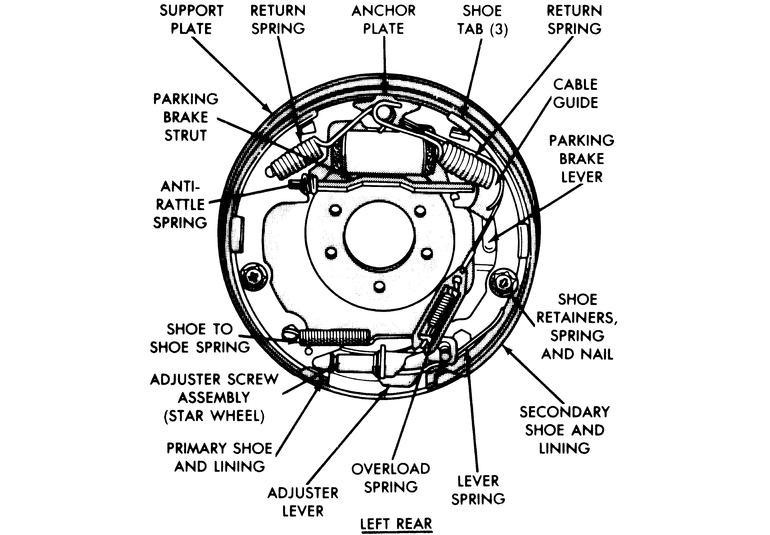 2000 dodge dakota drum brake diagram
