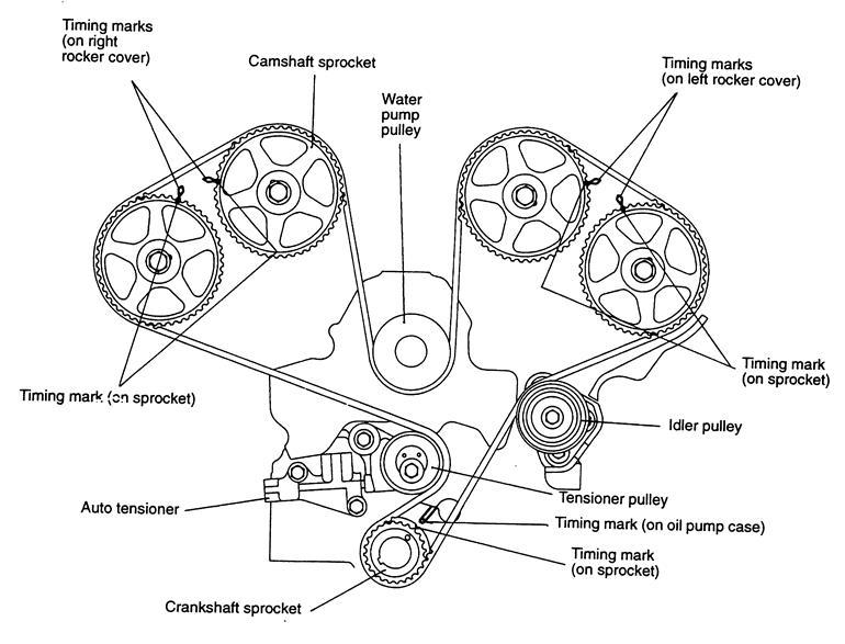 Przestawiony Rozrzad A Lpg T18638 on 2001 Mitsubishi Montero Sport Timing Belt