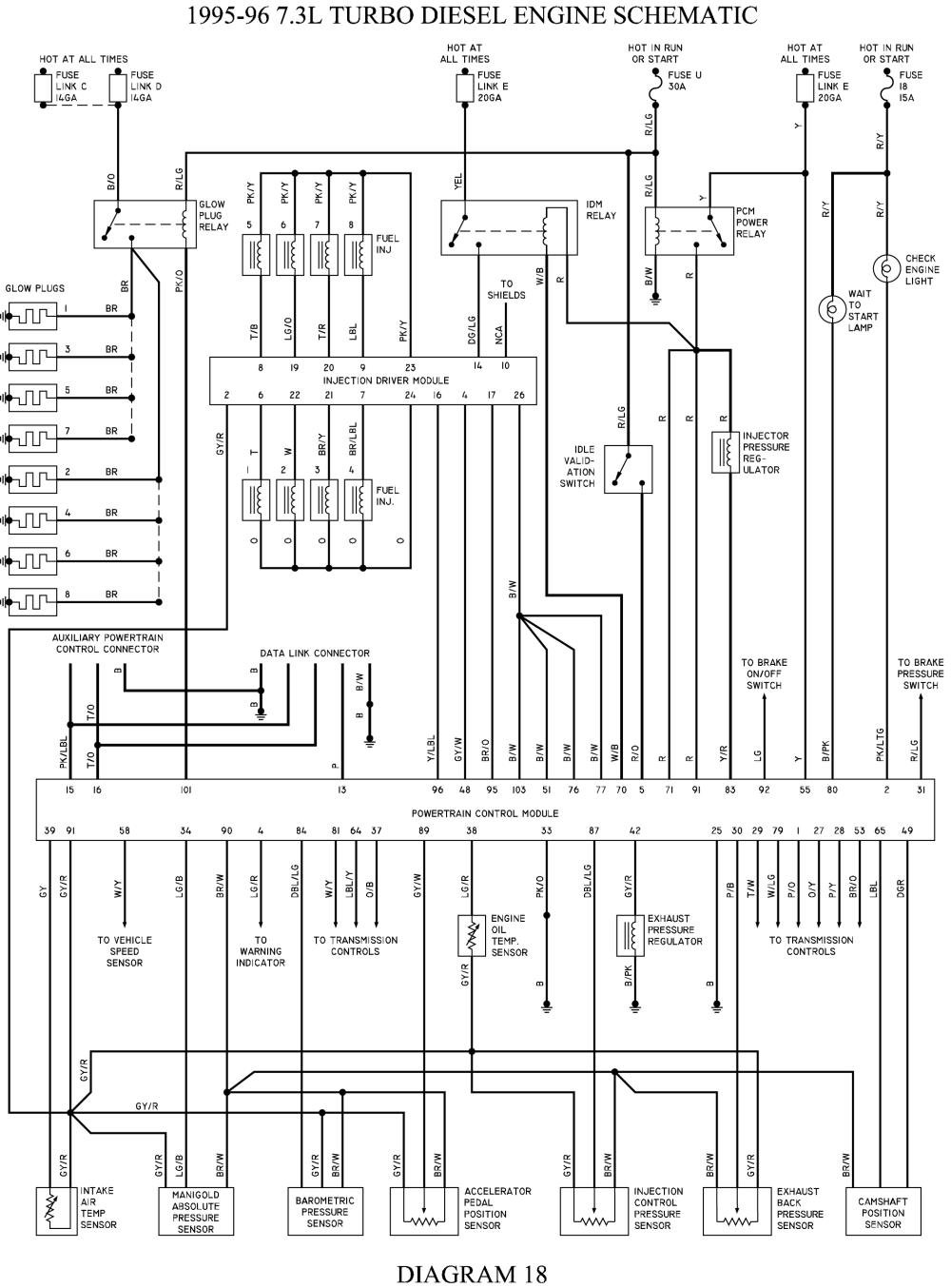 7 3 powerstroke glow plug wiring diagram wiring diagram and glow plug wiring diagram 7 3 idi car