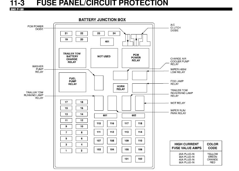 I dont have guide for fuses for my 2001 Ford F150,i need ...