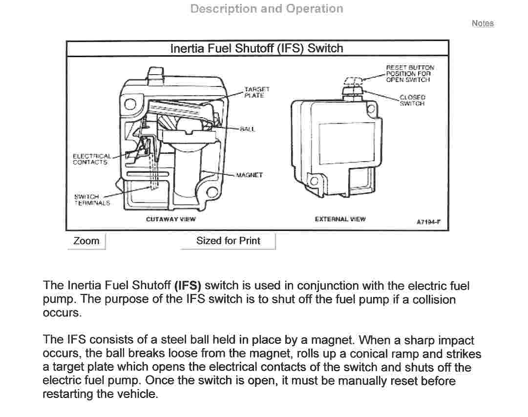 Fuel Filter On A 1998 Ford Explorer How Do I Change It 2003 Mountaineer And 4 Door Wiring Diagram Manual Original Make Sure Tool Is Square Before Pushing In With Pushed Lightly Push Then Pullout The Line So Disengauges Spring Clip