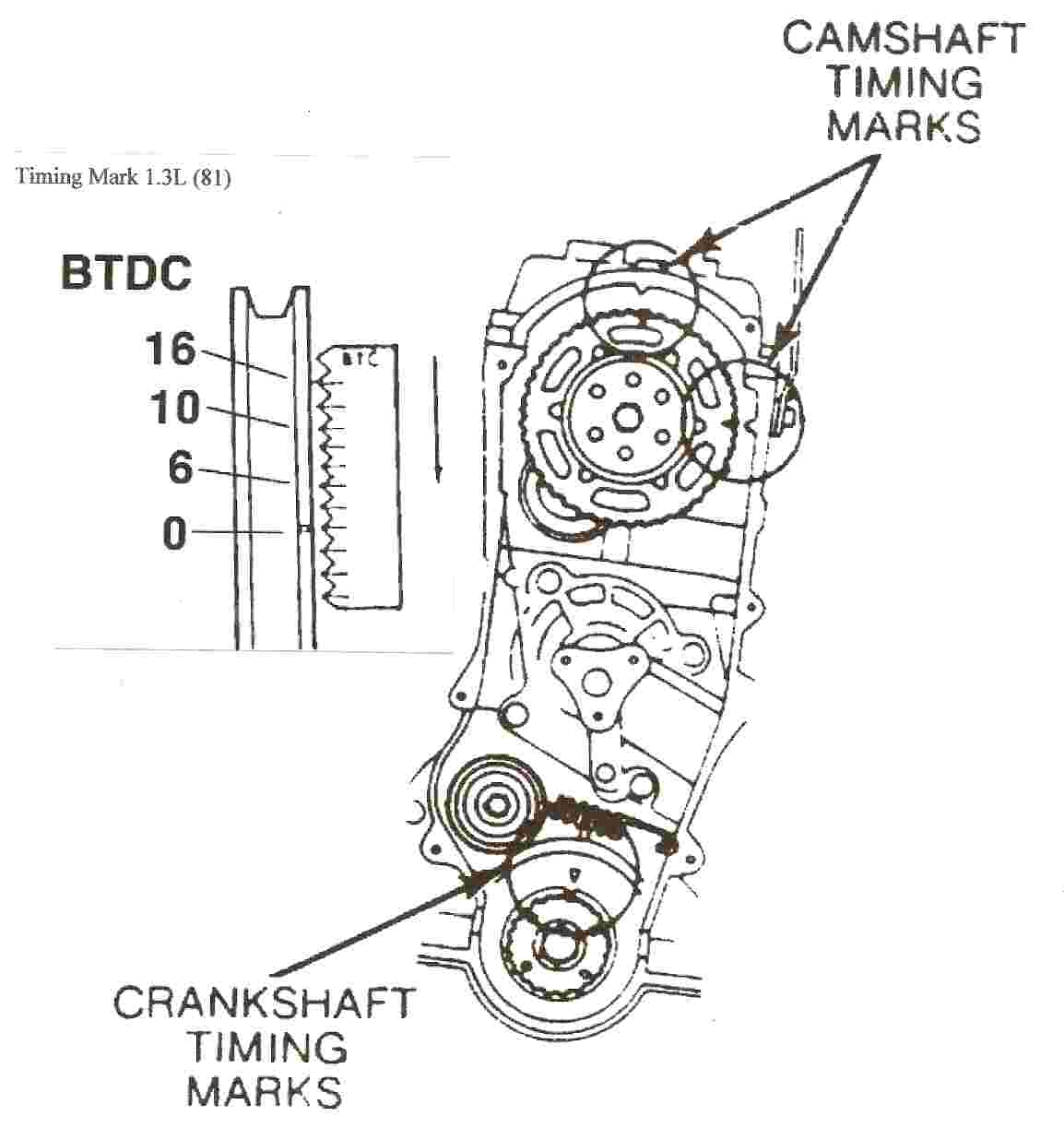 Ford Festiva Carburetor Diagram Detailed Wiring Diagrams Fuse Box Would Like To Know Timing Marks For A 1988 1965 Mustang