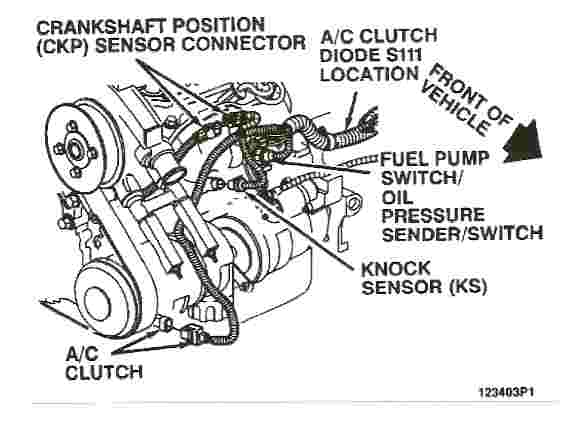 I Am Trying To Locate The Oil Sending Unit On A 3 1 V6