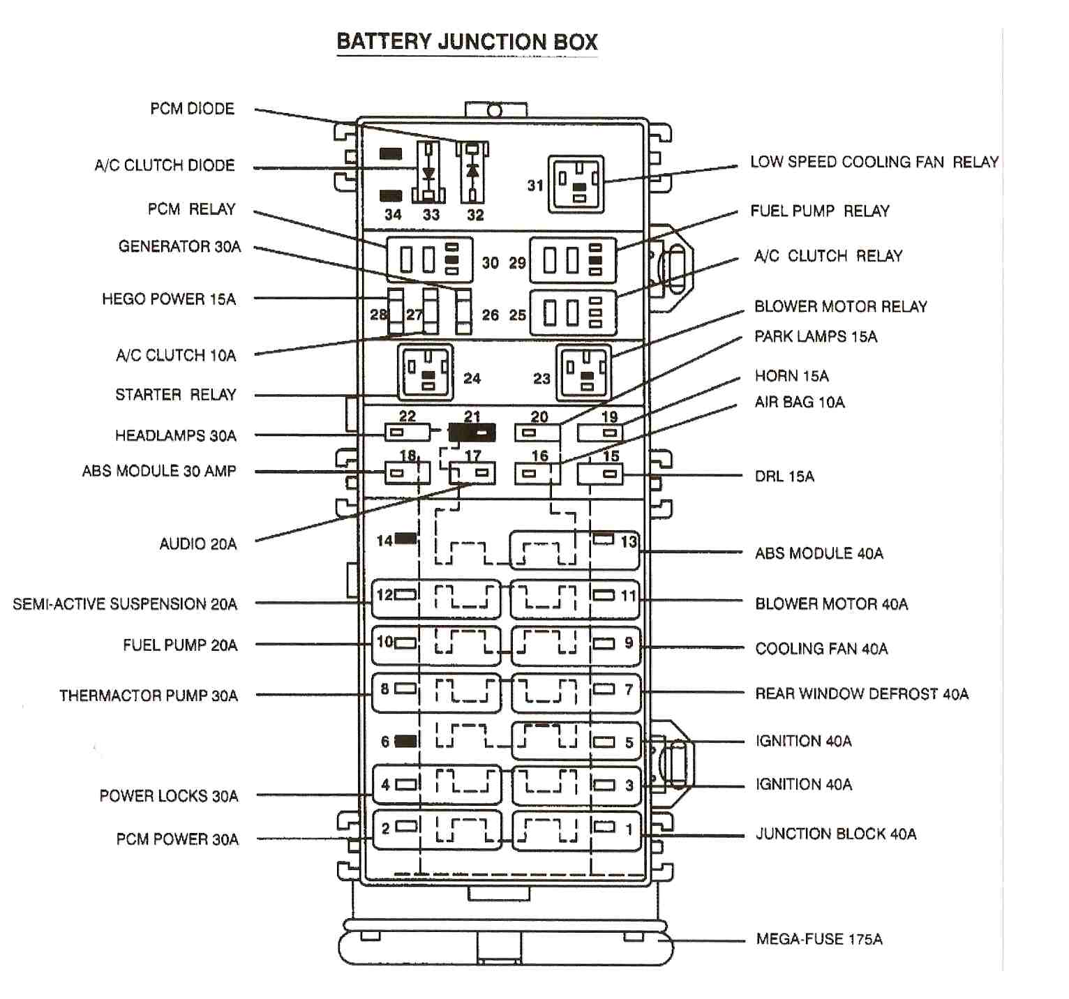 1996 taurus fuse box circuits symbols diagrams u2022 rh amdrums co uk 1996 ford taurus fuse box location